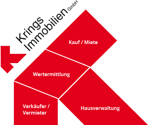 Krings Immobilien Logo